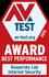 AV-Test Award: Best Performance 0015
