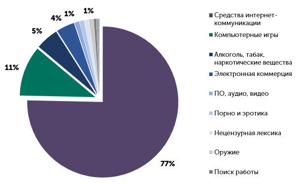 https://www.kaspersky.ru/content-18.jpg