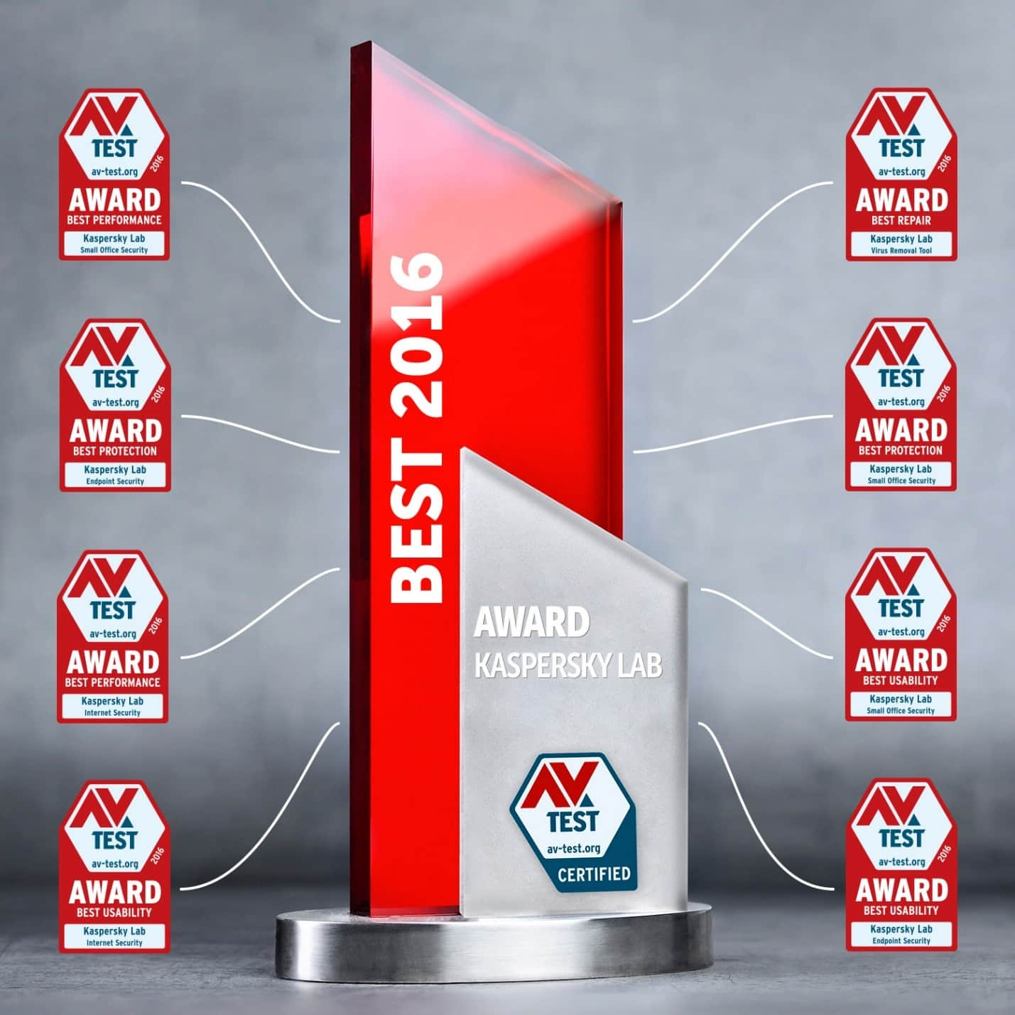 kaspersky-labs-8-av-test-awards