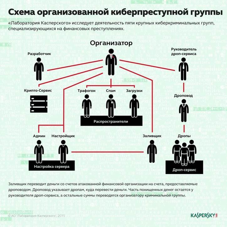 ru-cybercriminals.jpg