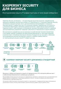 Kaspersky Security с целью бизнеса